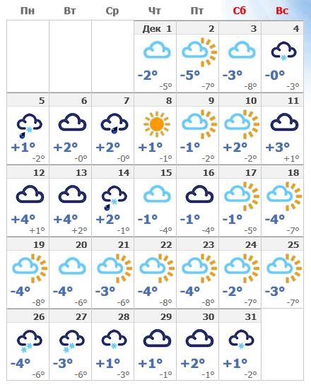 Погода в декабрьской Чехии.