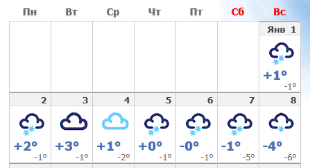 Погода в новогодней Чехии.