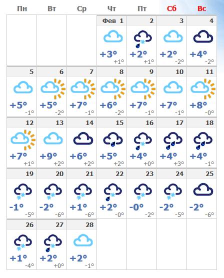 Погодные условия в февральской Чехии 2019.