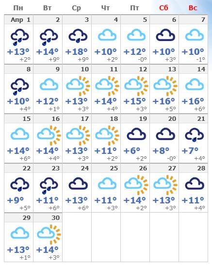 Погодные условия в Чехии в апреле 2019 года.